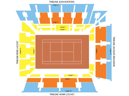 Roland Garros Tennis Center Seating Chart