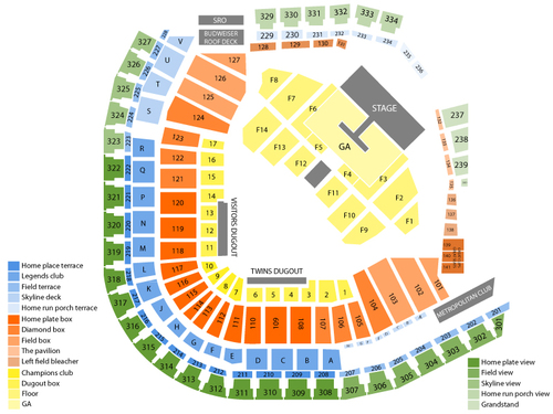 Kenny Chesney with Zac Brown Band and Eli Young Band Venue Map