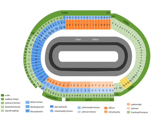 Bristol Motor Speedway and Dragway Seating Chart