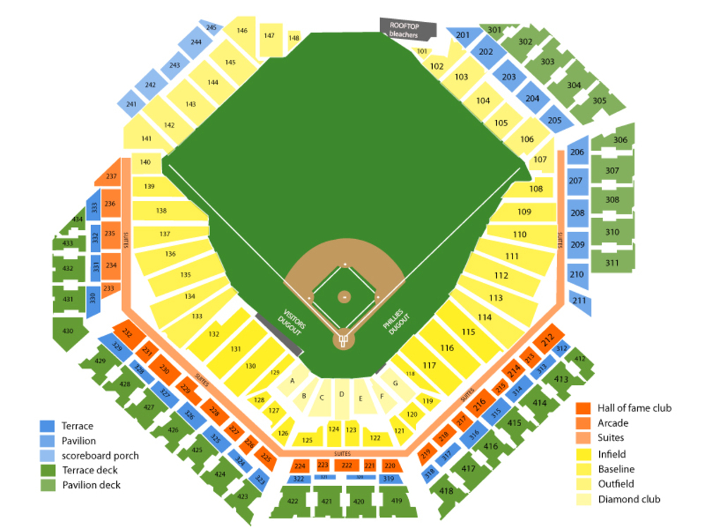 Seating Chart for Baseball Seating Chart at Citizens Bank Park