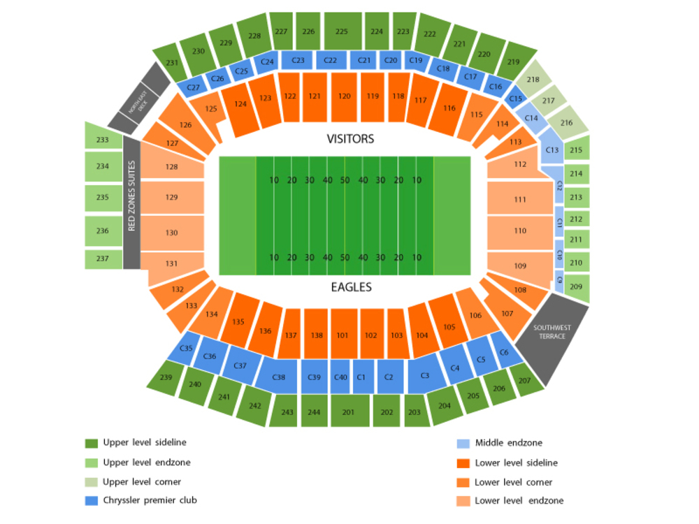 Carolina Panthers at Philadelphia Eagles Venue Map