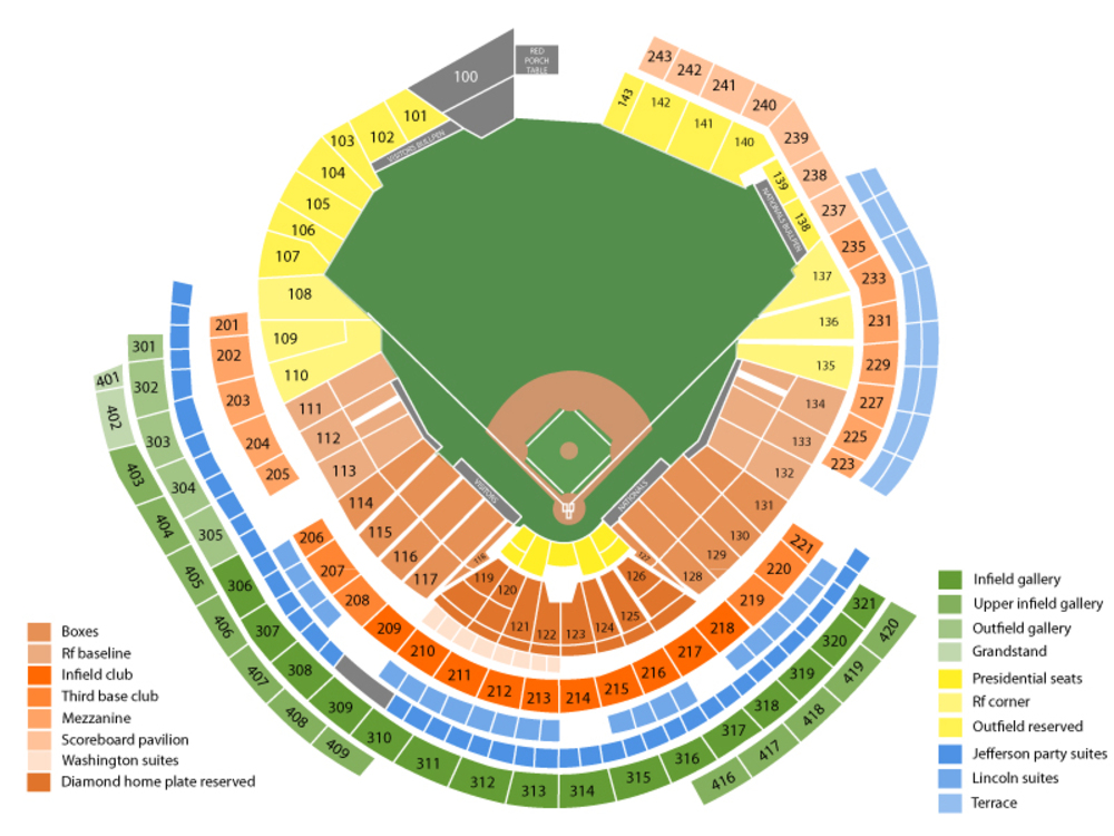 San Diego Padres at Washington Nationals Venue Map