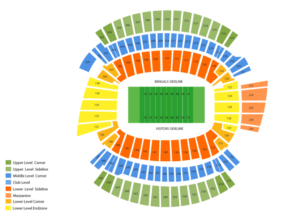 Seating Chart for Football Seating Chart at Paul Brown Stadium