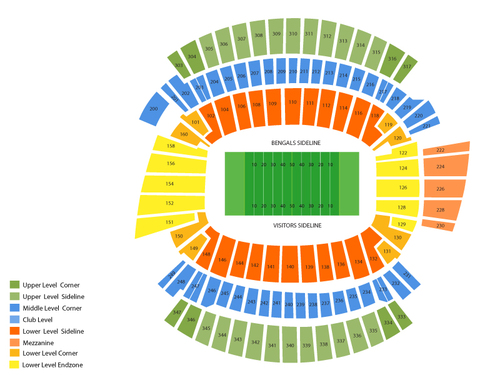 Arizona Cardinals at Cincinnati Bengals Venue Map