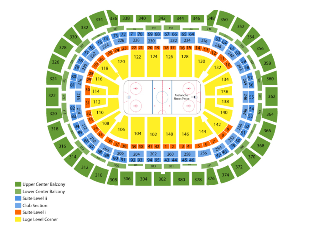 Carolina Hurricanes at Colorado Avalanche Venue Map