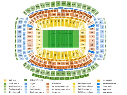 New York Giants at Houston Texans Venue Map