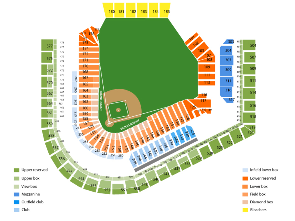 Pittsburgh Pirates at Cleveland Indians Venue Map