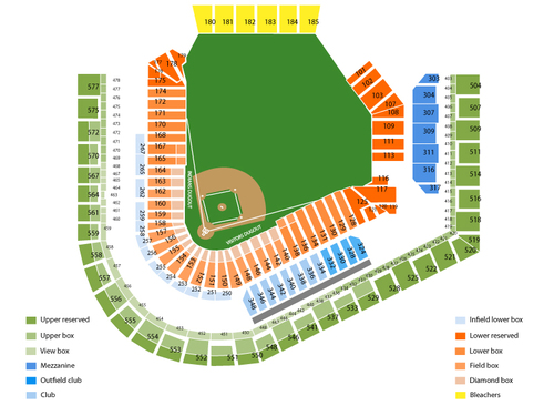 Boston Red Sox at Cleveland Indians Venue Map