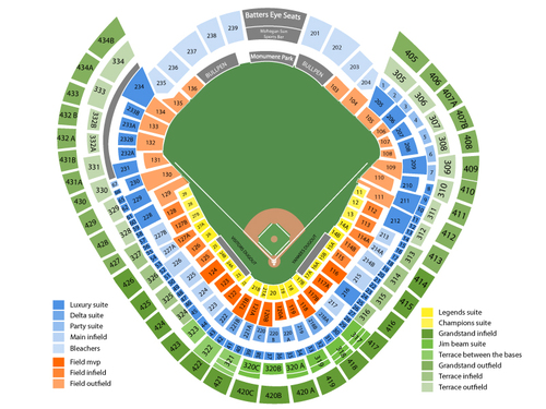 Kansas City Royals at New York Yankees Venue Map