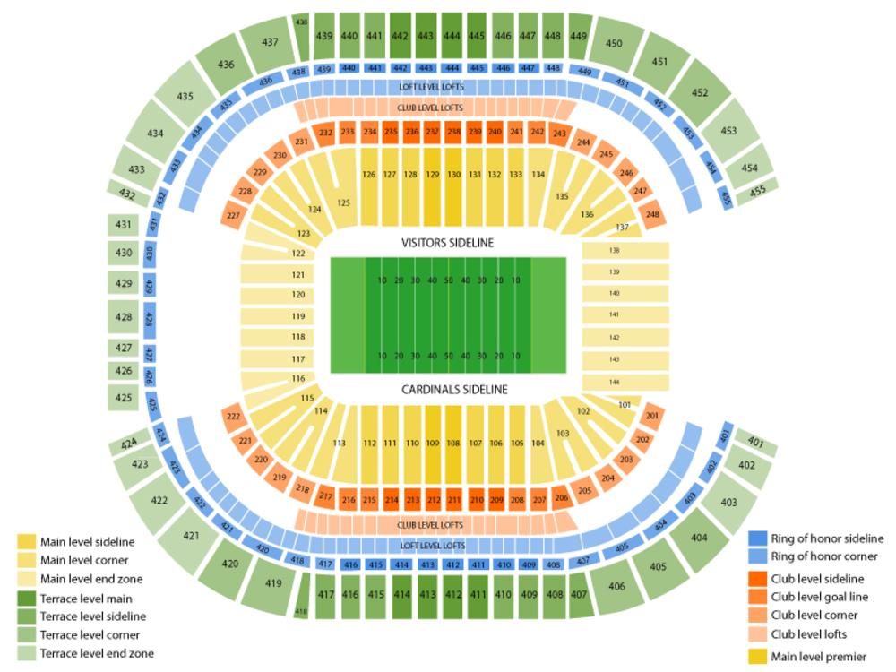 Denver Broncos at Arizona Cardinals Venue Map