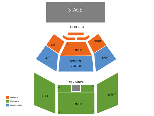 Paul Anka Venue Map