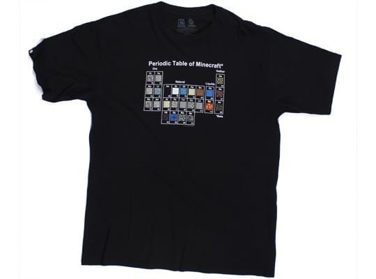 Minecraft periodic table t shirt australia kamos t shirt source minecraft periodic table premium t shirt x large ebay urtaz Images
