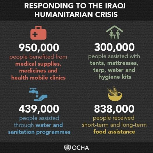 humanitariancrisis
