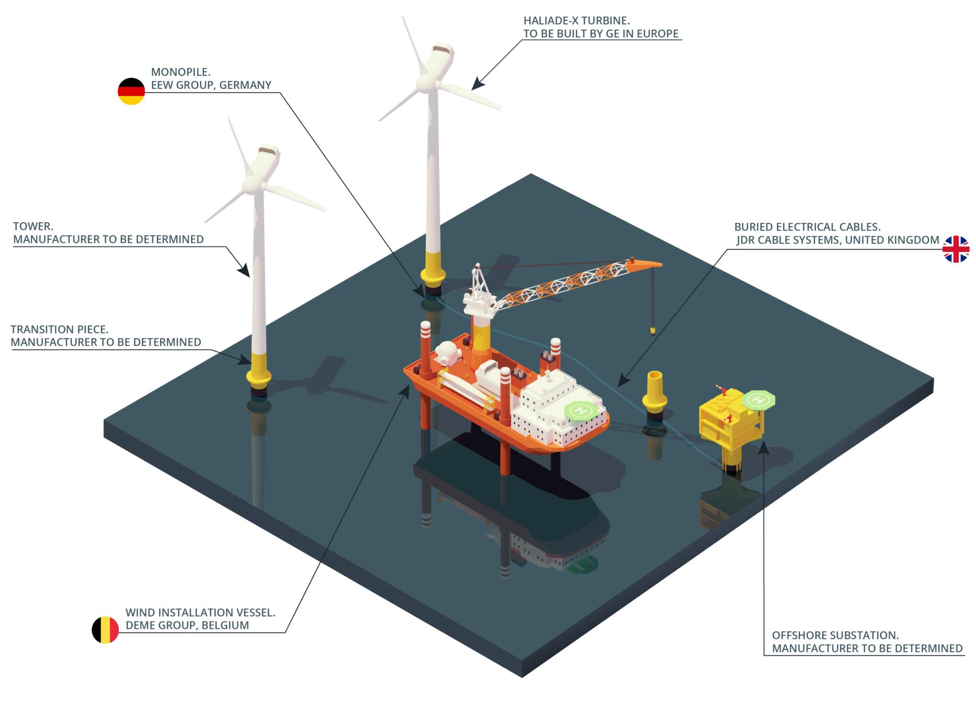 Claudine Hellmuth/E&E News (graphic); tarras79/iStock (diagram); Freepik (flags)