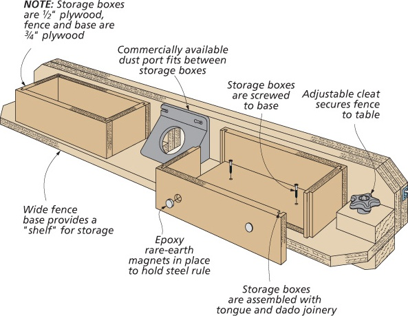 build wooden router table fence plans plans download