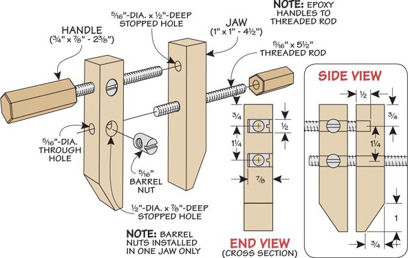 Handy Clamp for Small Parts | Woodsmith Tips