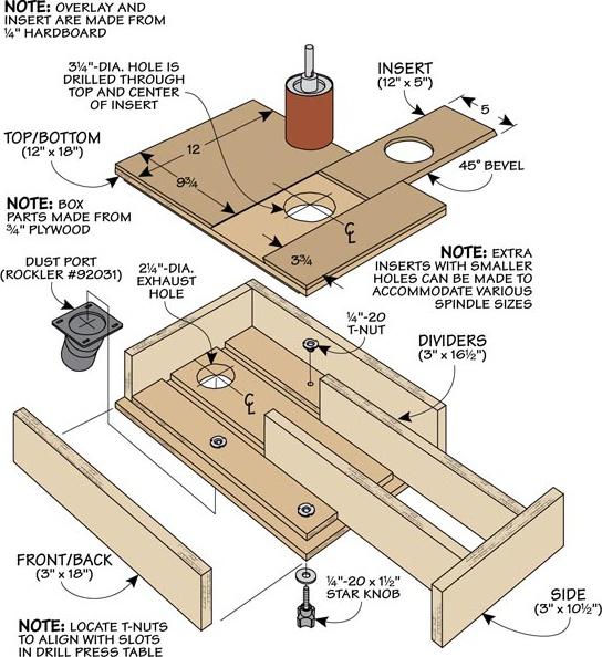 Dust Free Sanding Table Woodsmith Tips