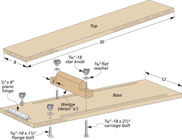 Popular Making Splayed Miter Joints