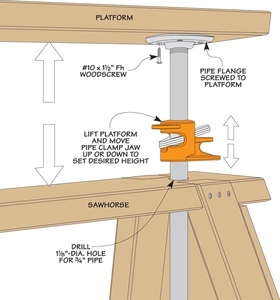 PDF DIY Woodworking Router Table Plans Download woodworkers tools list ...