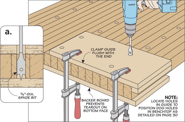 Bench Dog Drilling Guide Woodsmith Tips