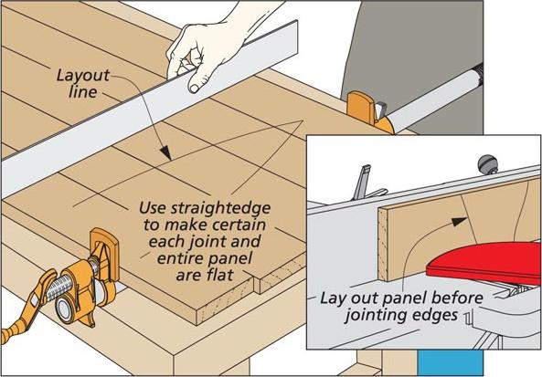 Smart way to glue up panels woodsmith tips
