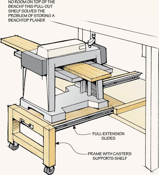 Space saving tool stations woodsmith tips for Space layout tool