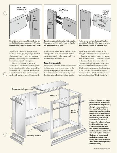Chapter 3 of our Woodworking Essentials Supplement gives you the best way to put it all together.