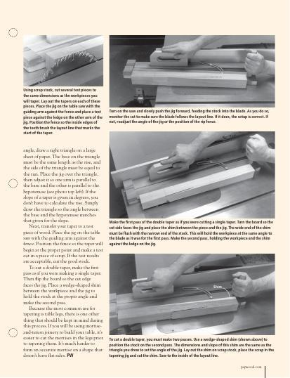 Find out how and why you should use a moulding cutterhead in your table saw.