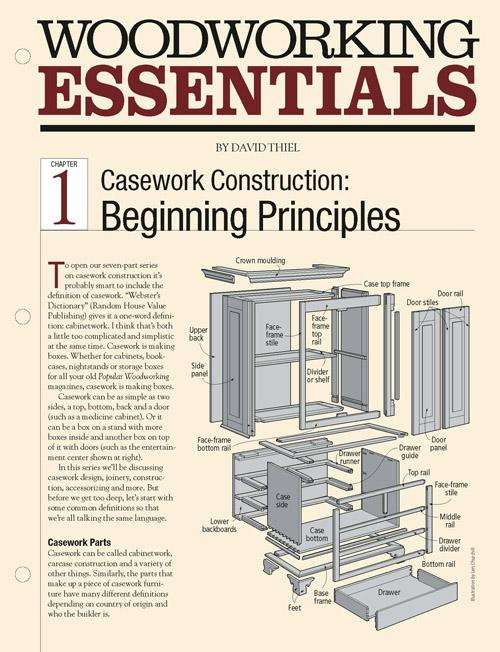 Casework Construction: Beginning Principles