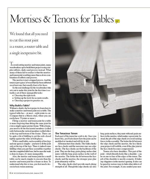 Mortises & Tenons for Tables