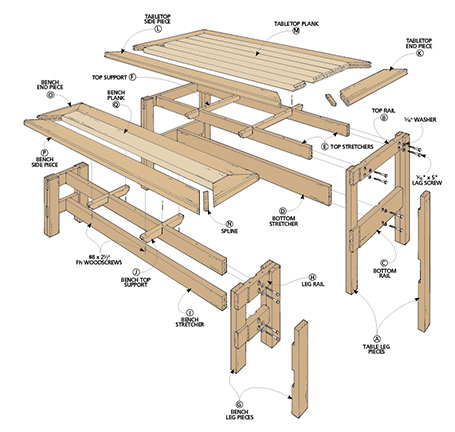As sturdy as it is good looking, this set features splined miter joints on the table and bench tops to keep them flat. The simple design of all three pieces means construction moves along quickly.