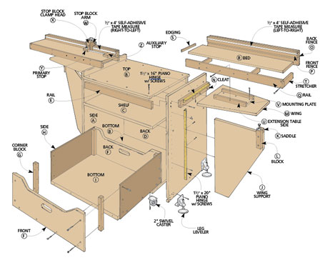 Fold-out tables, a stop block, and a mobile base extend the usefulness of your miter saw. There's also a convenient storage space for cutoffs.