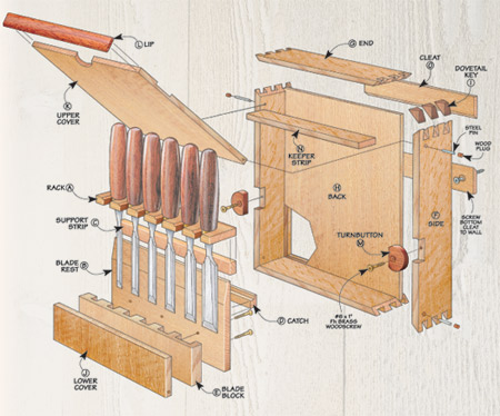 Whether you hang this case on a wall or set it on a bench, a tilting rack keeps your chisels right at hand.