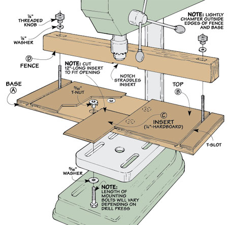 Sometimes simple is best. This drill press table and fence is a perfect example.