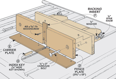 Perfect box joints every time? With this fully adjustable table saw jig, now it's possible.