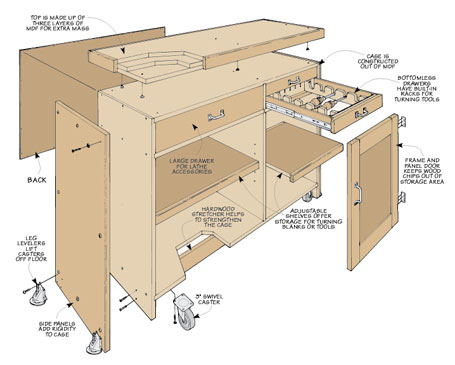 Supersize your mini-lathe with this all-in-one lathe stand and workcenter.