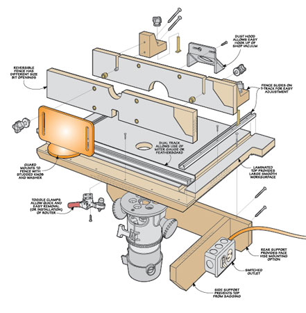 This project has all the capabilities of a full-size router table, yet stows away easily.