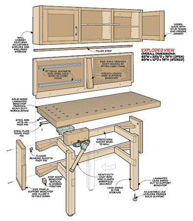 This workstation has it all — a space-saving, fold-down workbench, easy-access tool rack, and a wall-mounted cabinet.