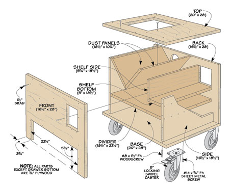 You can build five essential shop projects this weekend with just seven sheets of plywood and a box of screws.