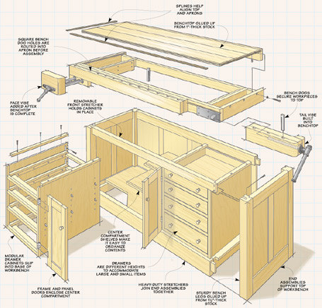 This workbench has it all — classic looks, plenty of storage, plus a top and vises able to handle the most demanding tasks.