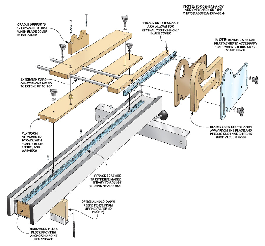 Versatile add-ons increase accuracy, improve safety, and help you get the most from your table saw.