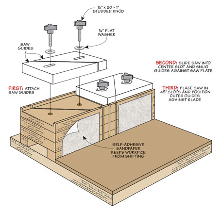 Handsaw Miter Box   Woodworking Project   Woodsmith Plans