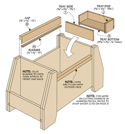 This combination tool tote and step stool is easy to build and a handy addition to any shop.