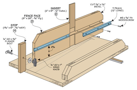 Cut through dovetails on the table saw? You bet. It's quick, easy, and accurate.
