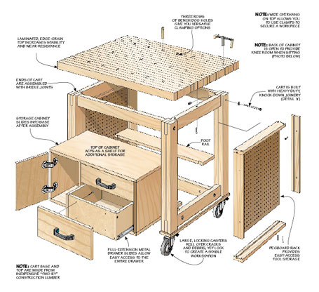 Multipurpose Cart Woodworking Project Woodsmith Plans