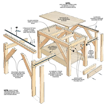 This easy-to-build workstation quickly expands to support full sheets of plywood.