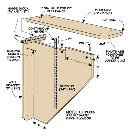 This folding, wall-mounted dovetail station is simple to build, but it sure makes setup and storage easy.