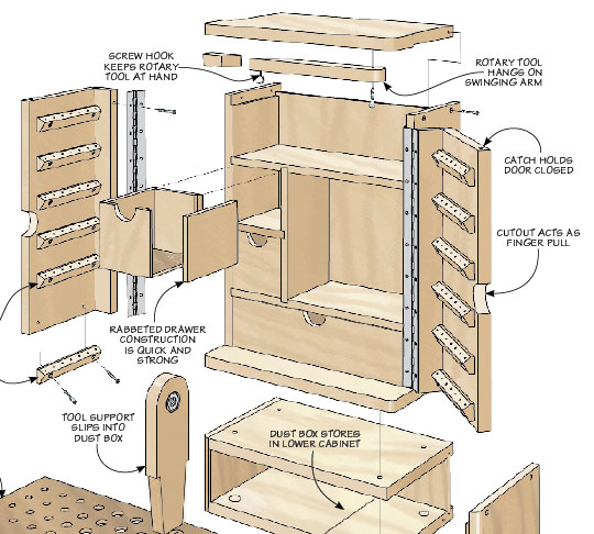 Easy Garage Cabinets Plans: Woodworking Project
