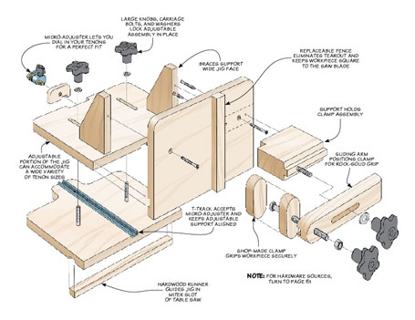 Cutting precise tenons with perfectly smooth cheeks is a snap with this easy-to-build table saw jig.