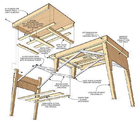 Multipurpose Folding Table Woodworking Project
